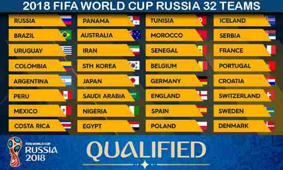 World Cup Qualifiers Teams That Have
